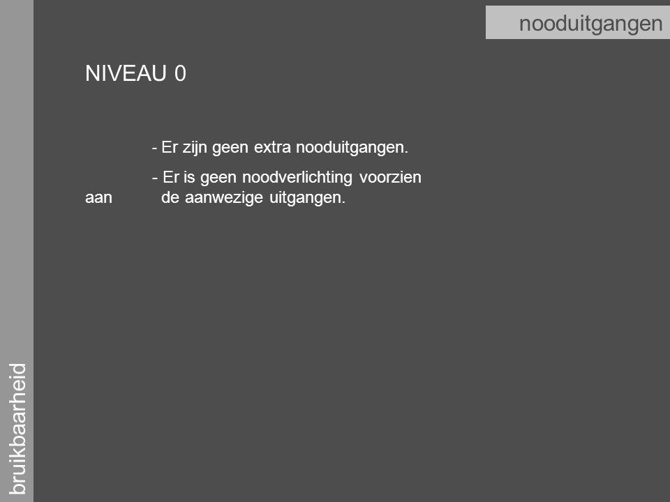 bruikbaarheid nooduitgangen NIVEAU 0 - Er zijn geen extra nooduitgangen.