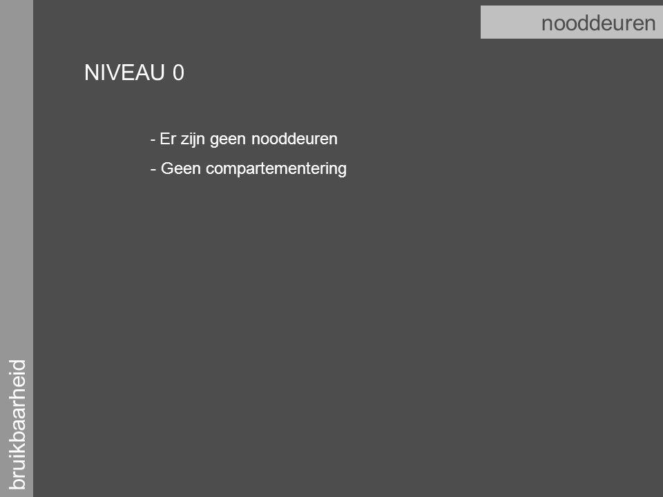 bruikbaarheid nooddeuren NIVEAU 0 - Er zijn geen nooddeuren - Geen compartementering