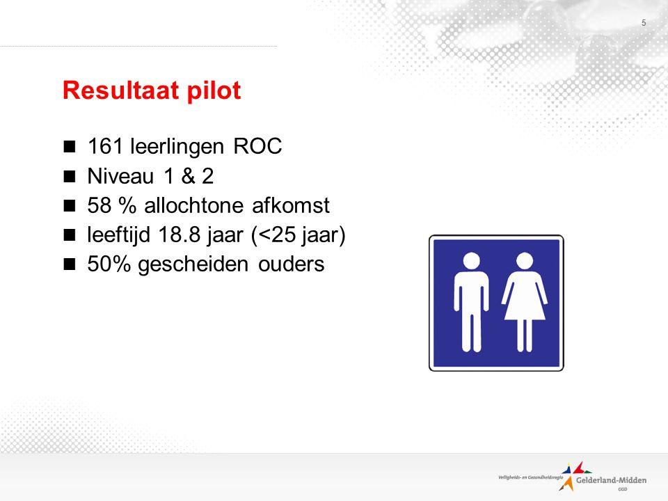 5 Resultaat pilot 161 leerlingen ROC Niveau 1 & 2 58 % allochtone afkomst leeftijd 18.8 jaar (<25 jaar) 50% gescheiden ouders