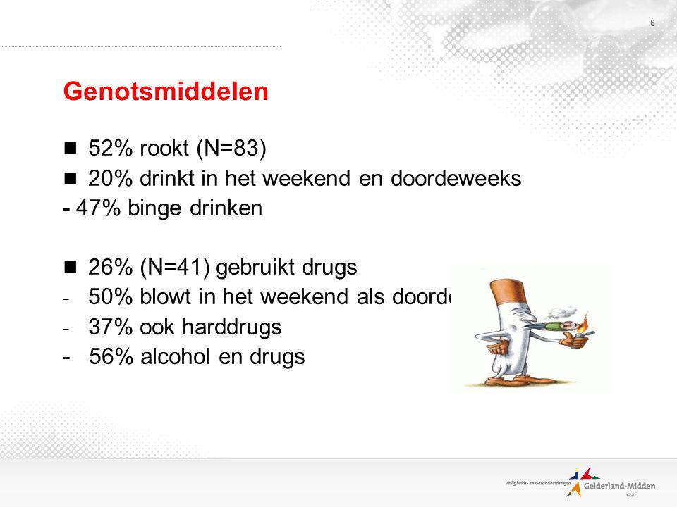 6 Genotsmiddelen 52% rookt (N=83) 20% drinkt in het weekend en doordeweeks - 47% binge drinken 26% (N=41) gebruikt drugs - 50% blowt in het weekend als doordeweeks - 37% ook harddrugs - 56% alcohol en drugs