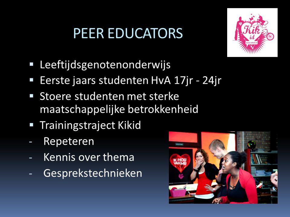 PEER EDUCATORS  Leeftijdsgenotenonderwijs  Eerste jaars studenten HvA 17jr - 24jr  Stoere studenten met sterke maatschappelijke betrokkenheid  Tra
