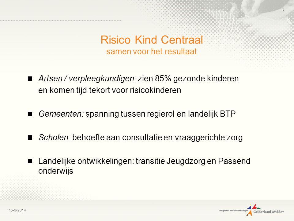 16-9-2014 2 Risico Kind Centraal samen voor het resultaat Artsen / verpleegkundigen: zien 85% gezonde kinderen en komen tijd tekort voor risicokindere