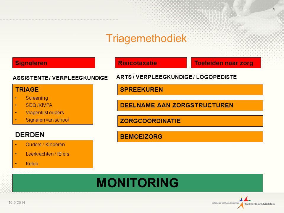 16-9-2014 5 Triagemethodiek SignalerenRisicotaxatieToeleiden naar zorg ASSISTENTE / VERPLEEGKUNDIGE ARTS / VERPLEEGKUNDIGE / LOGOPEDISTE TRIAGE Screen