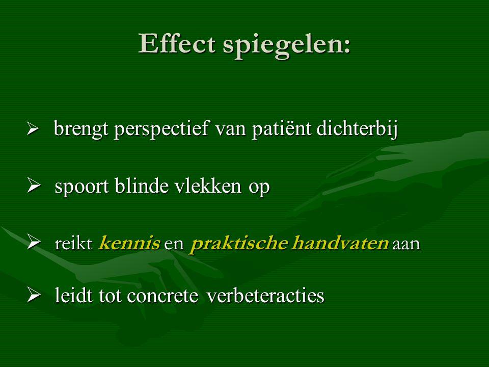 Effect spiegelen:  brengt perspectief van patiënt dichterbij  spoort blinde vlekken op  reikt kennis en praktische handvaten aan  leidt tot concrete verbeteracties