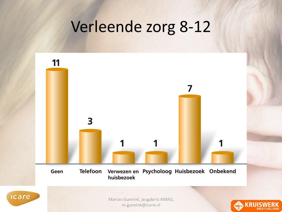 Verleende zorg 8-12 Marian Gunnink, jeugdarts KNMG, m.gunnink@icare.nl