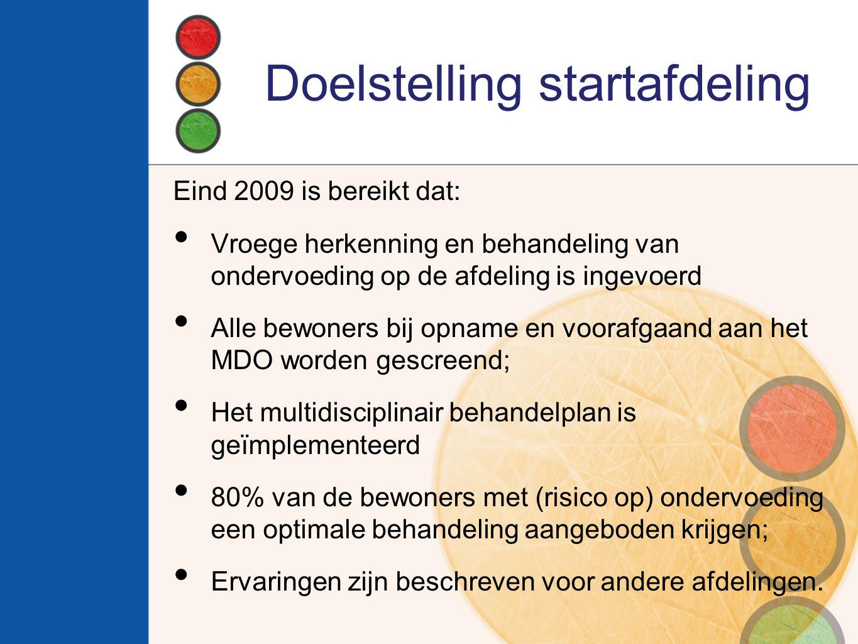 Doelstelling startafdeling Eind 2009 is bereikt dat: Vroege herkenning en behandeling van ondervoeding op de afdeling is ingevoerd Alle bewoners bij o