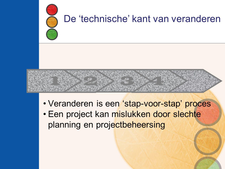 De 'technische' kant van veranderen Veranderen is een 'stap-voor-stap' proces Een project kan mislukken door slechte planning en projectbeheersing 1 2