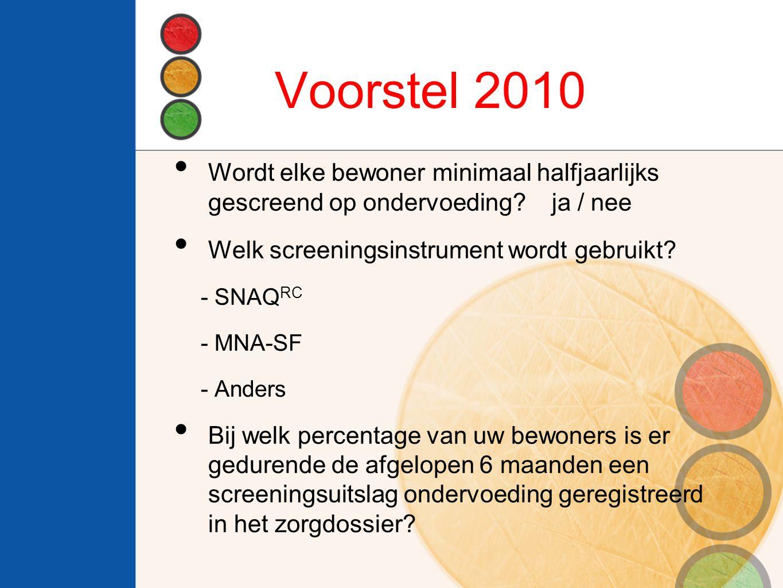 Voorstel 2010 Wordt elke bewoner minimaal halfjaarlijks gescreend op ondervoeding.