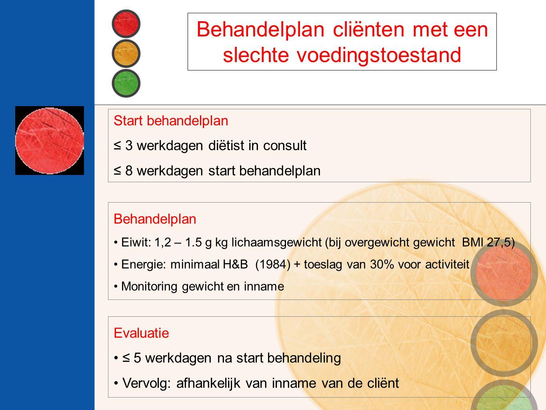 Behandelplan cliënten met een slechte voedingstoestand Start behandelplan ≤ 3 werkdagen diëtist in consult ≤ 8 werkdagen start behandelplan Evaluatie ≤ 5 werkdagen na start behandeling Vervolg: afhankelijk van inname van de cliënt Behandelplan Eiwit: 1,2 – 1.5 g kg lichaamsgewicht (bij overgewicht gewicht BMI 27,5) Energie: minimaal H&B (1984) + toeslag van 30% voor activiteit Monitoring gewicht en inname