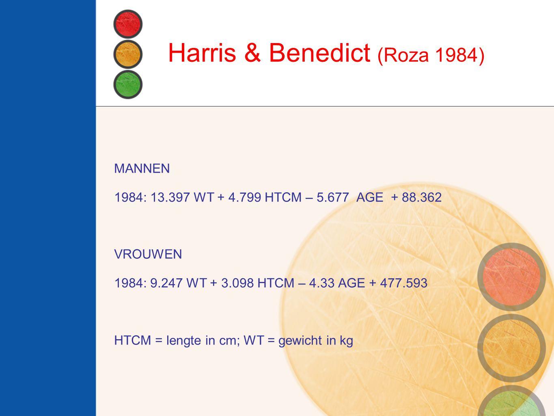 Harris & Benedict (Roza 1984) MANNEN 1984: 13.397 WT + 4.799 HTCM – 5.677 AGE + 88.362 VROUWEN 1984: 9.247 WT + 3.098 HTCM – 4.33 AGE + 477.593 HTCM = lengte in cm; WT = gewicht in kg