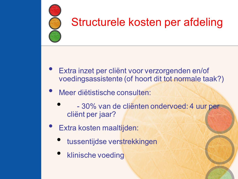 Structurele kosten per afdeling Extra inzet per cliënt voor verzorgenden en/of voedingsassistente (of hoort dit tot normale taak?) Meer diëtistische consulten: - 30% van de cliënten ondervoed: 4 uur per cliënt per jaar.