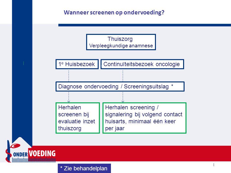 Thuiszorg Verpleegkundige anamnese 1 e HuisbezoekContinuïteitsbezoek oncologie Diagnose ondervoeding / Screeningsuitslag * Wanneer screenen op ondervoeding.