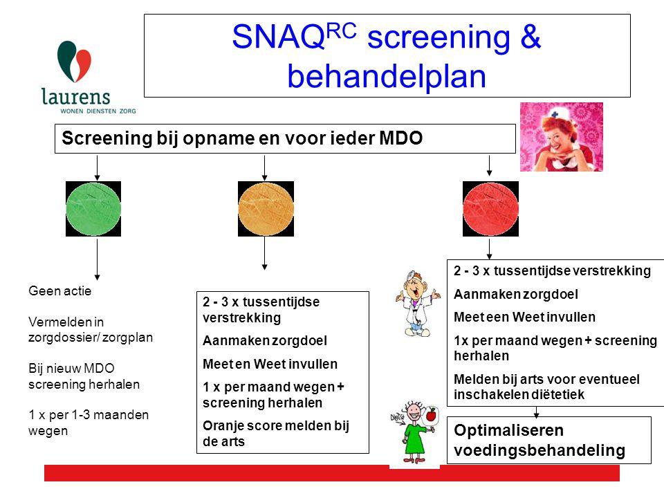 Screening bij opname en voor ieder MDO 2 - 3 x tussentijdse verstrekking Aanmaken zorgdoel Meet en Weet invullen 1 x per maand wegen + screening herha