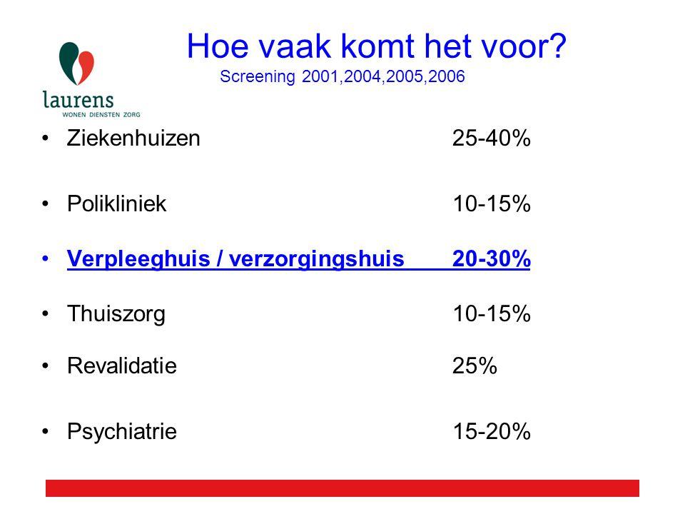 Hoe vaak komt het voor? Screening 2001,2004,2005,2006 Ziekenhuizen25-40% Polikliniek10-15% Verpleeghuis / verzorgingshuis20-30% Thuiszorg10-15% Revali