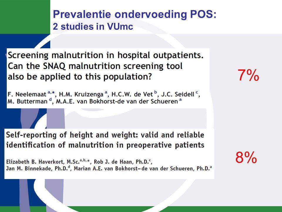 Prevalentie ondervoeding POS: 2 studies in VUmc 8% 7%