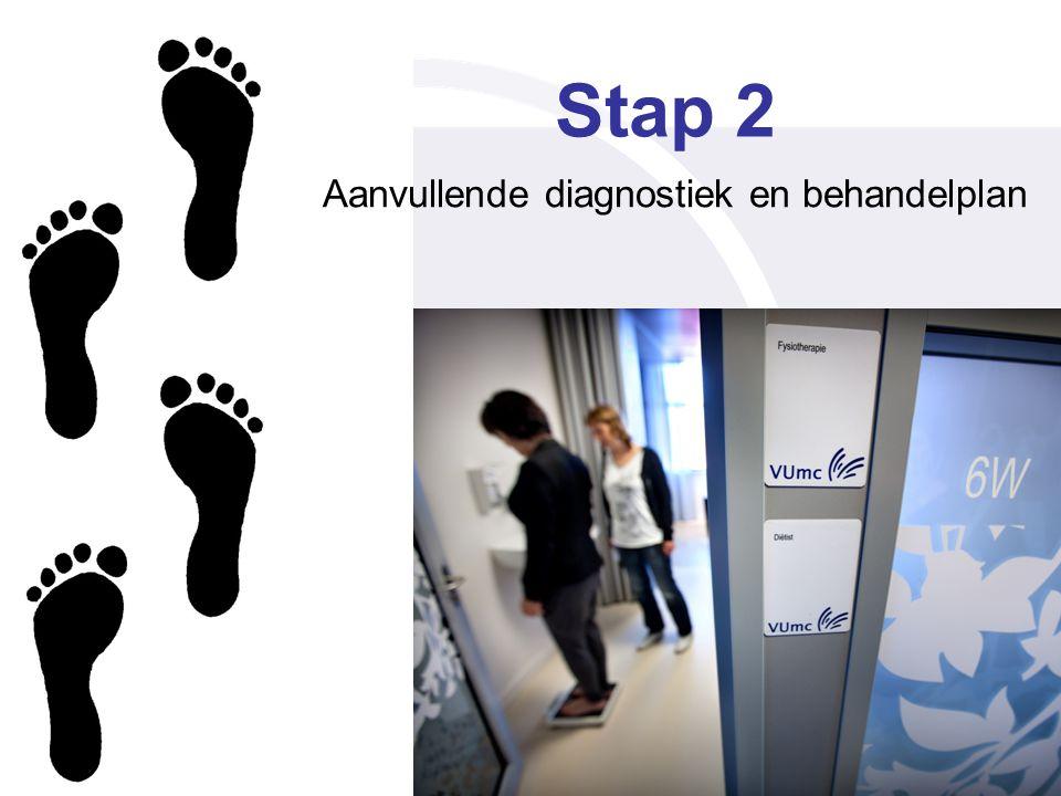 Stap 2 Aanvullende diagnostiek en behandelplan