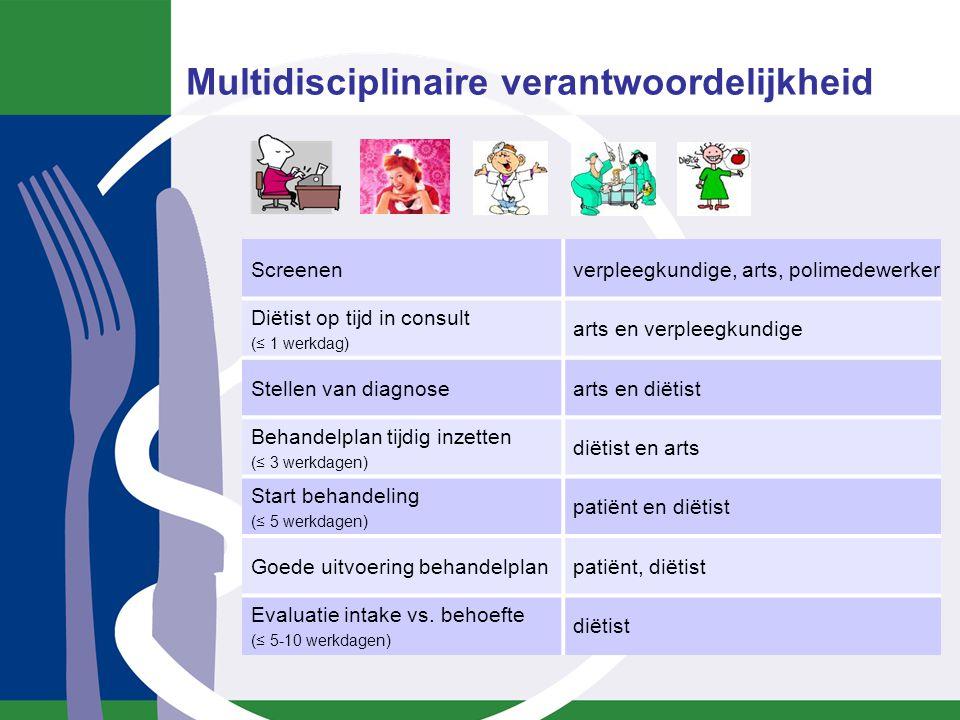 Multidisciplinaire verantwoordelijkheid Screenenverpleegkundige, arts, polimedewerker Diëtist op tijd in consult (≤ 1 werkdag) arts en verpleegkundige