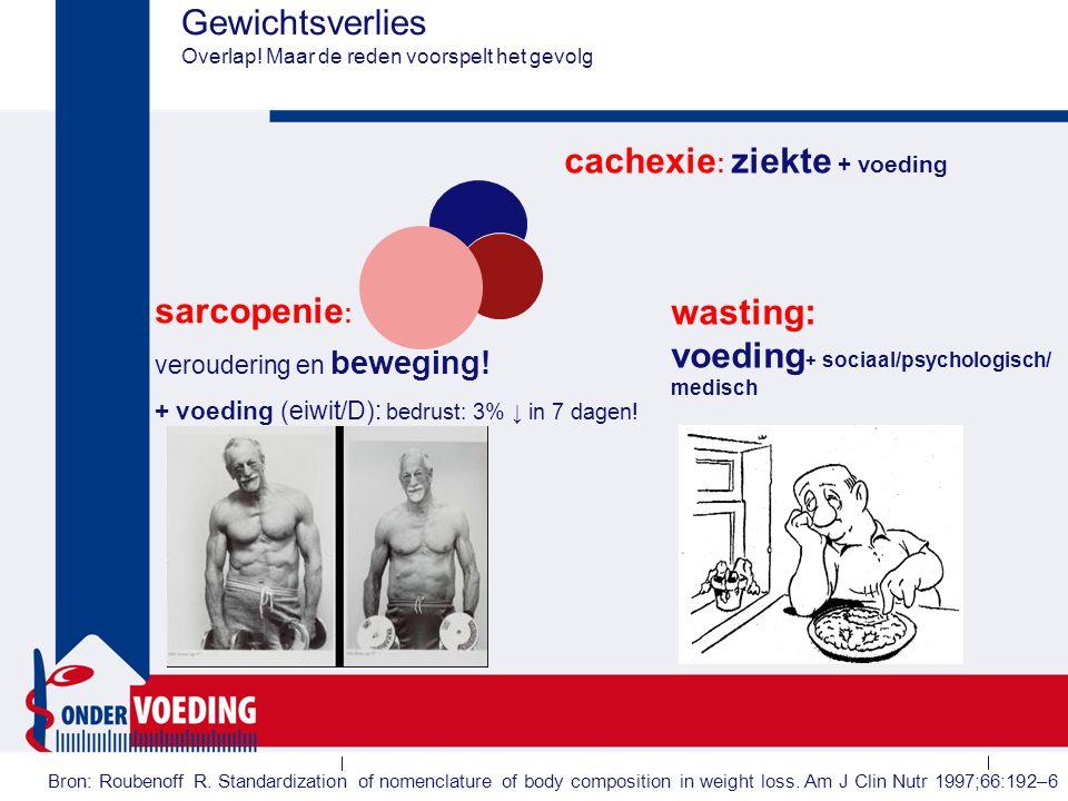 wasting: voeding + sociaal/psychologisch/ medisch cachexie : ziekte + voeding sarcopenie : veroudering en beweging! + voeding (eiwit/D): bedrust: 3% ↓