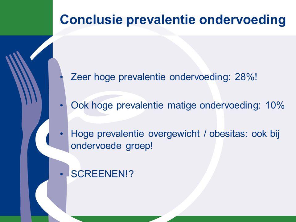 Conclusie prevalentie ondervoeding Zeer hoge prevalentie ondervoeding: 28%! Ook hoge prevalentie matige ondervoeding: 10% Hoge prevalentie overgewicht
