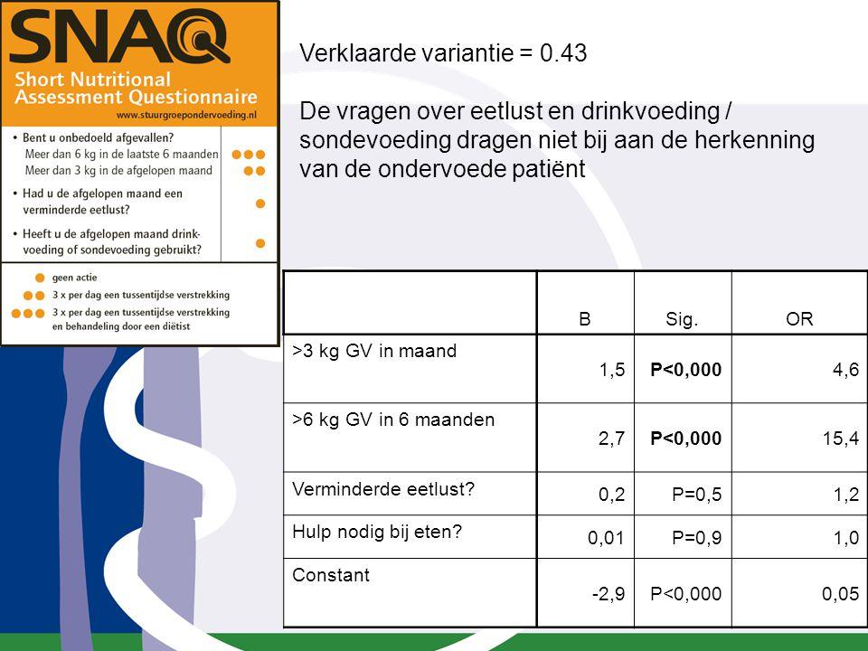 Verklaarde variantie = 0.43 De vragen over eetlust en drinkvoeding / sondevoeding dragen niet bij aan de herkenning van de ondervoede patiënt BSig.OR