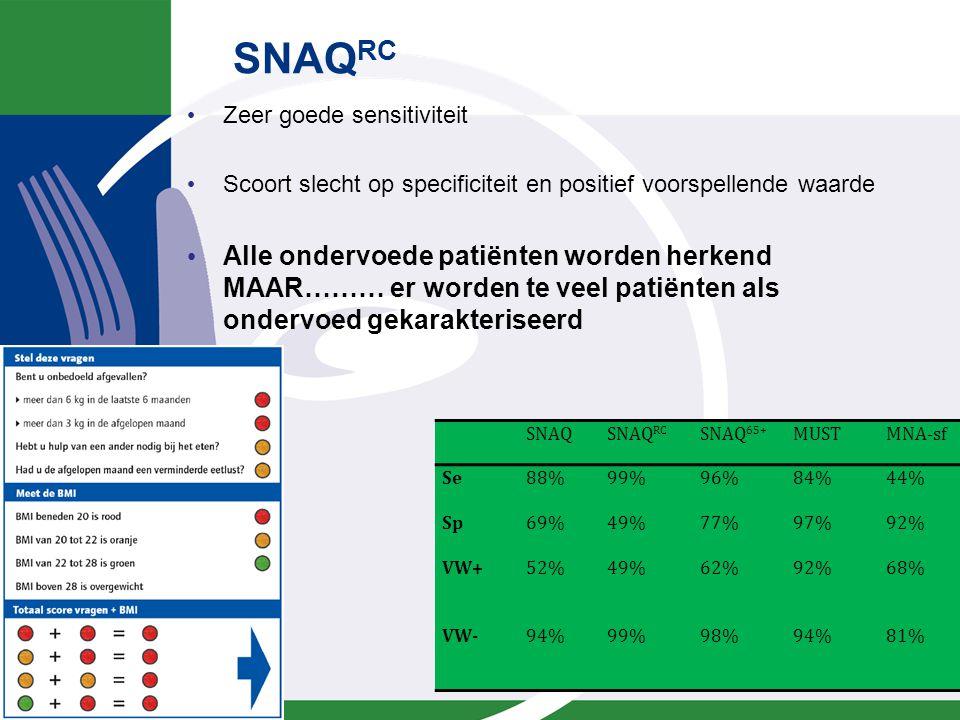SNAQ RC Zeer goede sensitiviteit Scoort slecht op specificiteit en positief voorspellende waarde Alle ondervoede patiënten worden herkend MAAR……… er w