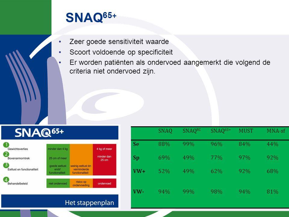 SNAQ 65 + Zeer goede sensitiviteit waarde Scoort voldoende op specificiteit Er worden patiënten als ondervoed aangemerkt die volgend de criteria niet