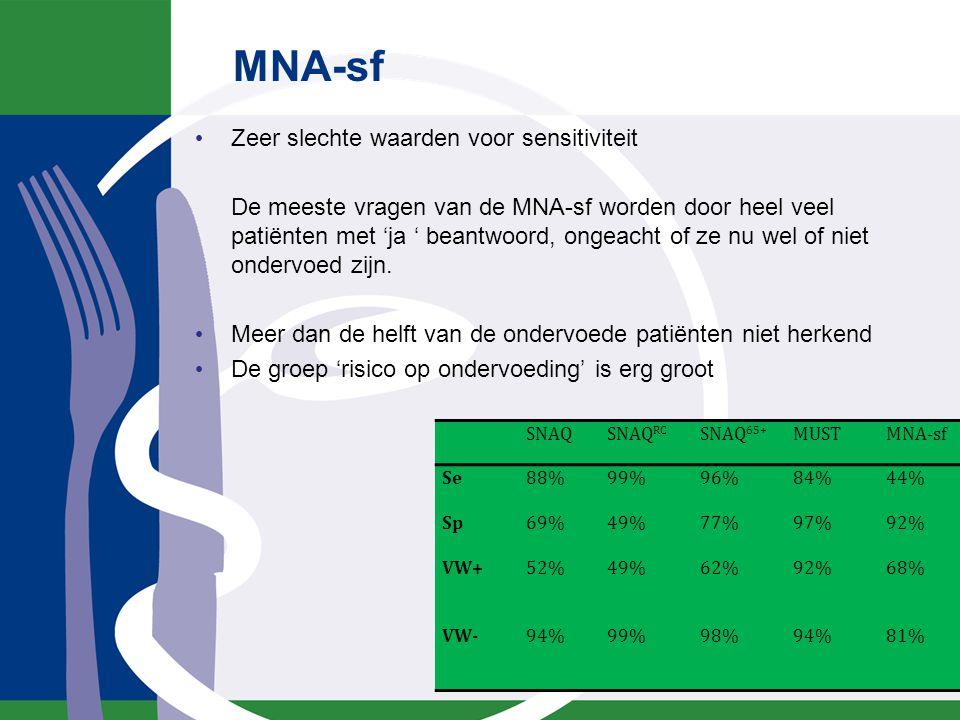 MNA-sf Zeer slechte waarden voor sensitiviteit De meeste vragen van de MNA-sf worden door heel veel patiënten met 'ja ' beantwoord, ongeacht of ze nu
