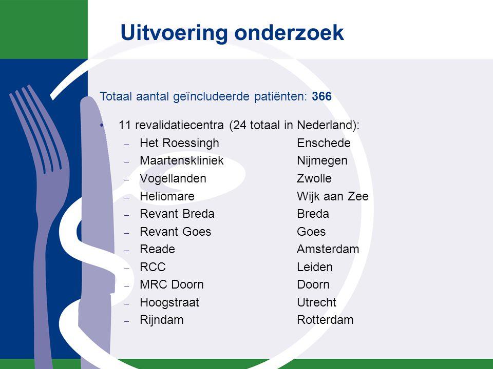 Uitvoering onderzoek 11 revalidatiecentra (24 totaal in Nederland): – Het Roessingh Enschede – MaartenskliniekNijmegen – VogellandenZwolle – Heliomare