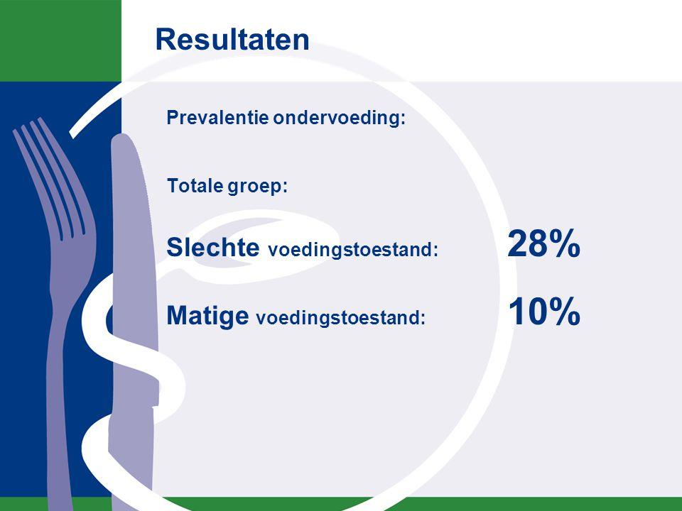 Prevalentie ondervoeding: Totale groep: Slechte voedingstoestand: 28% Matige voedingstoestand: 10% Resultaten