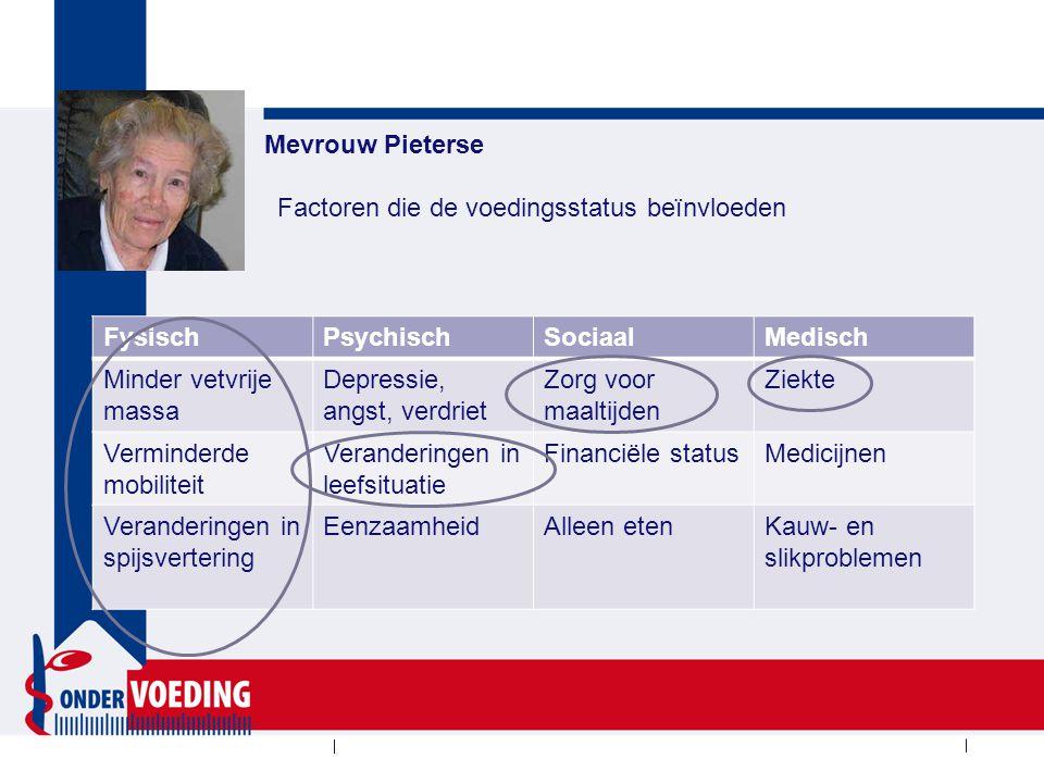 Mevrouw Pieterse FysischPsychischSociaalMedisch Minder vetvrije massa Depressie, angst, verdriet Zorg voor maaltijden Ziekte Verminderde mobiliteit Ve