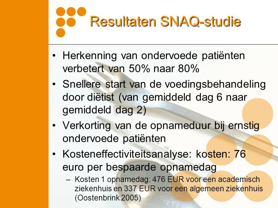 Resultaten SNAQ-studie Herkenning van ondervoede patiënten verbetert van 50% naar 80% Snellere start van de voedingsbehandeling door diëtist (van gemiddeld dag 6 naar gemiddeld dag 2) Verkorting van de opnameduur bij ernstig ondervoede patiënten Kosteneffectiviteitsanalyse: kosten: 76 euro per bespaarde opnamedag –Kosten 1 opnamedag: 476 EUR voor een academisch ziekenhuis en 337 EUR voor een algemeen ziekenhuis (Oostenbrink 2005)