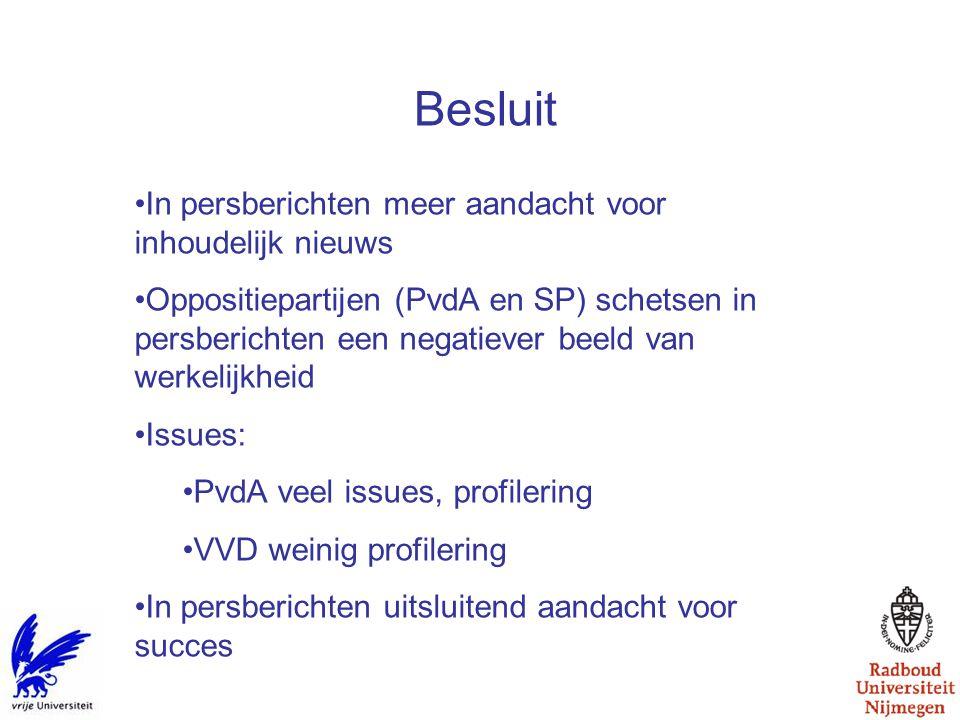 Besluit In persberichten meer aandacht voor inhoudelijk nieuws Oppositiepartijen (PvdA en SP) schetsen in persberichten een negatiever beeld van werkelijkheid Issues: PvdA veel issues, profilering VVD weinig profilering In persberichten uitsluitend aandacht voor succes