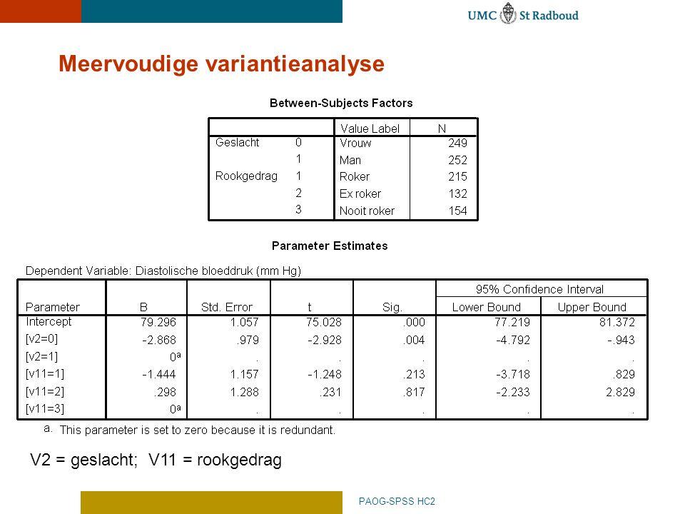 PAOG-SPSS HC2 Meervoudige variantieanalyse V2 = geslacht; V11 = rookgedrag