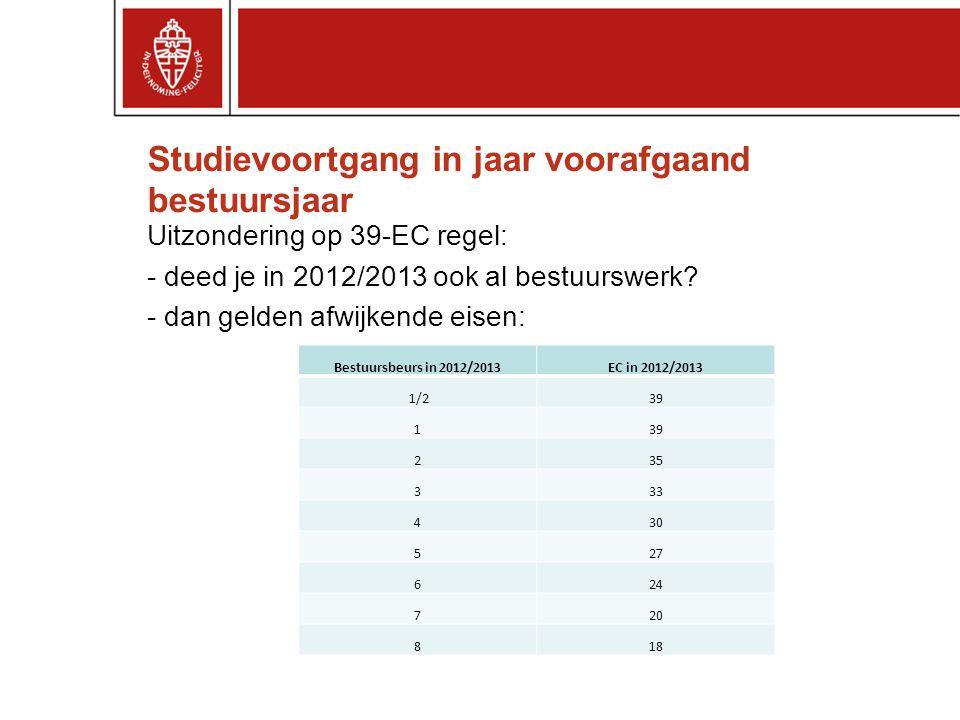 Studievoortgang in jaar voorafgaand bestuursjaar Uitzondering op 39-EC regel: - deed je in 2012/2013 ook al bestuurswerk? - dan gelden afwijkende eise