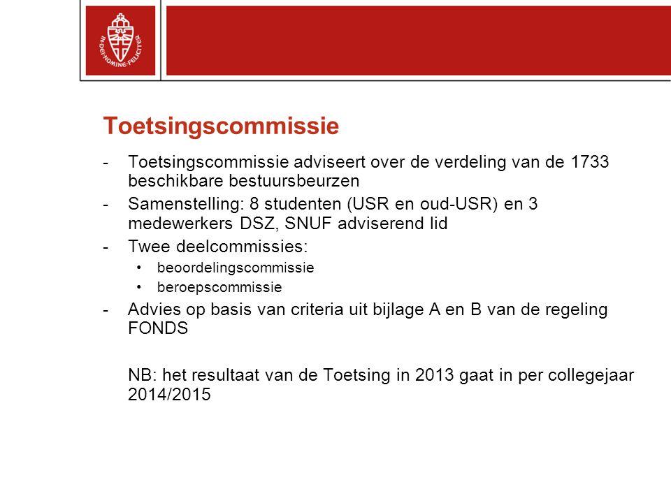 Toetsingscommissie -Toetsingscommissie adviseert over de verdeling van de 1733 beschikbare bestuursbeurzen -Samenstelling: 8 studenten (USR en oud-USR