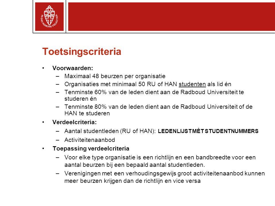 Ter afsluiting Veel info, maar: –Powerpoint komt op www.ru.nl/bestuursbeurzenwww.ru.nl/bestuursbeurzen –Vervolg Toetsing 2013: medio september krijgt het bestuur brief