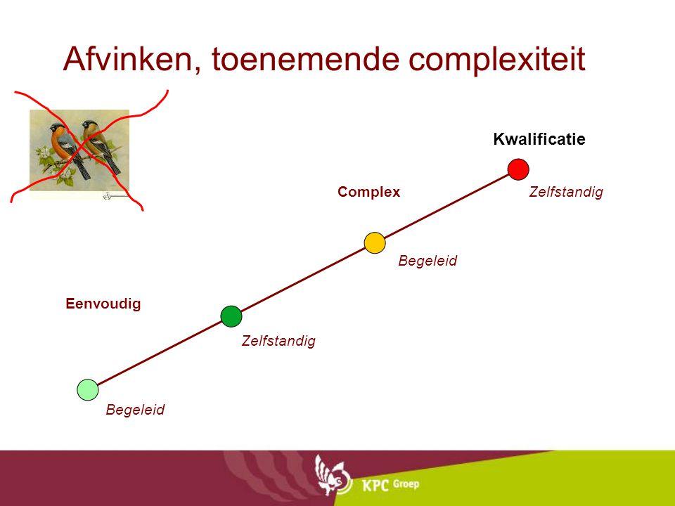 Afvinken, toenemende complexiteit Eenvoudig Complex Begeleid Zelfstandig Kwalificatie