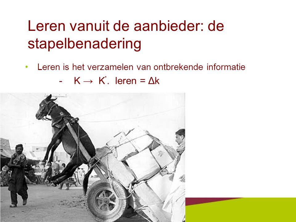 Leren vanuit de aanbieder: de stapelbenadering Leren is het verzamelen van ontbrekende informatie -K → K '. leren = Δk