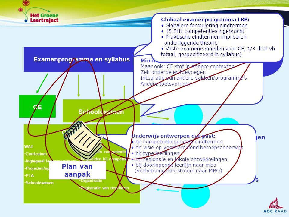 VERBINDEN ACTIEVE INBRENG en DELEN COMMUNICATIE en ENERGIE