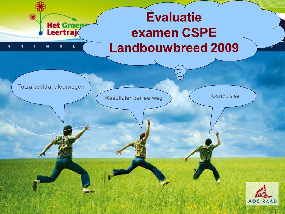 Evaluatie examen CSPE Landbouwbreed 2009 Totaalbeeld alle leerwegen Resultaten per leerweg Conclusies