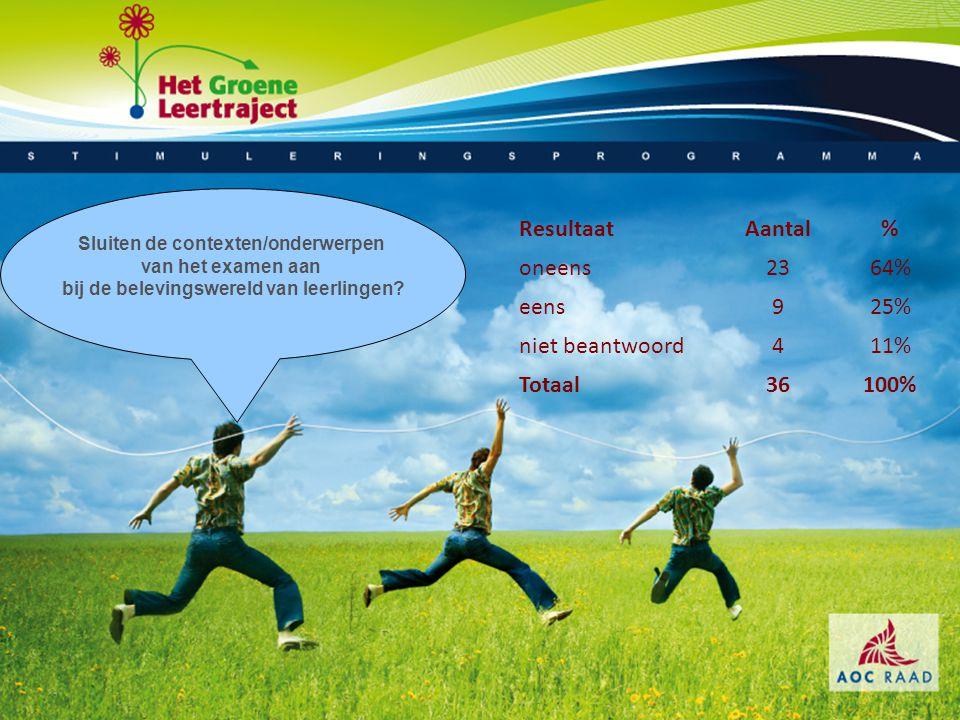 Sluiten de contexten/onderwerpen van het examen aan bij de belevingswereld van leerlingen.