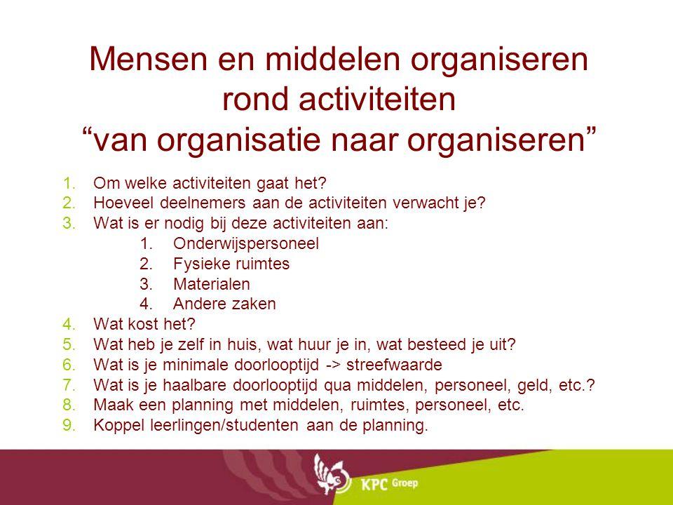 """Mensen en middelen organiseren rond activiteiten """"van organisatie naar organiseren"""" 1.Om welke activiteiten gaat het? 2.Hoeveel deelnemers aan de acti"""