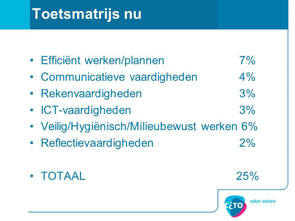 Toetsmatrijs nu Efficiënt werken/plannen 7% Communicatieve vaardigheden 4% Rekenvaardigheden 3% ICT-vaardigheden 3% Veilig/Hygiënisch/Milieubewust wer