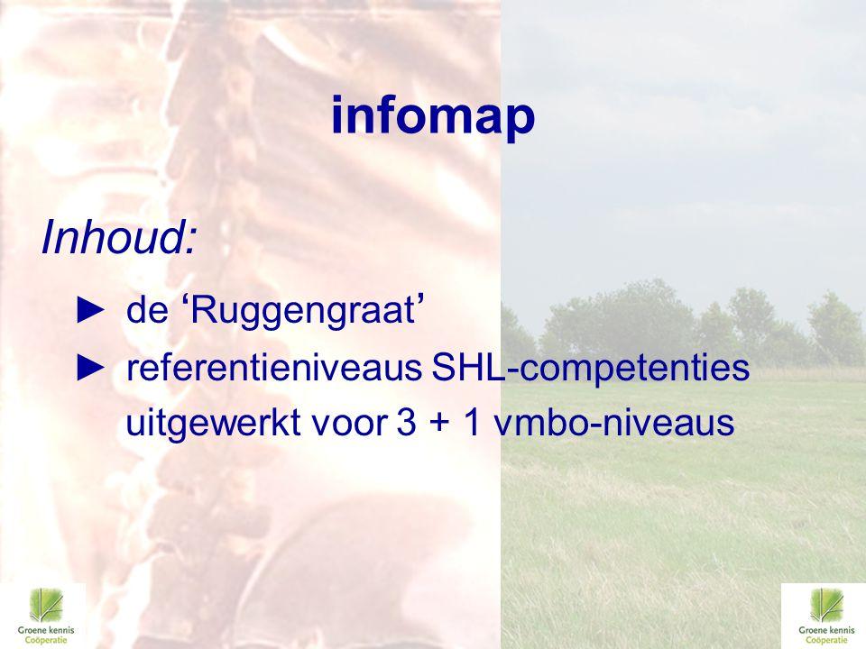 infomap Inhoud: ► de ' Ruggengraat ' ►referentieniveaus SHL-competenties uitgewerkt voor 3 + 1 vmbo-niveaus
