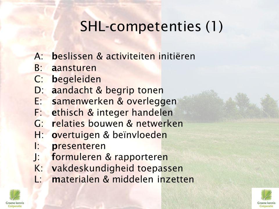 SHL-competenties (1) A: beslissen & activiteiten initiëren B: aansturen C: begeleiden D: aandacht & begrip tonen E: samenwerken & overleggen F: ethisc