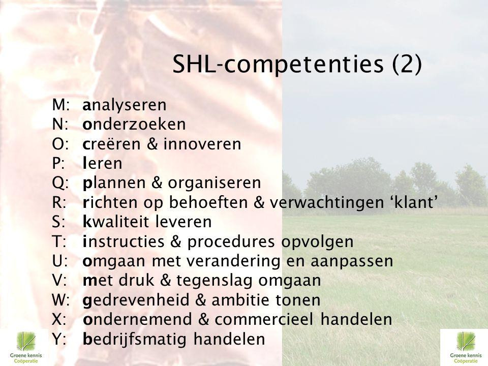 SHL-competenties (2) M: analyseren N: onderzoeken O:creëren & innoveren P: leren Q: plannen & organiseren R: richten op behoeften & verwachtingen 'kla