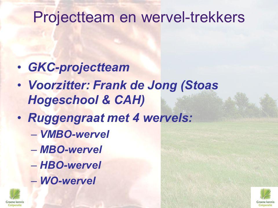 Projectteam en wervel-trekkers GKC-projectteam Voorzitter: Frank de Jong (Stoas Hogeschool & CAH) Ruggengraat met 4 wervels: –VMBO-wervel –MBO-wervel