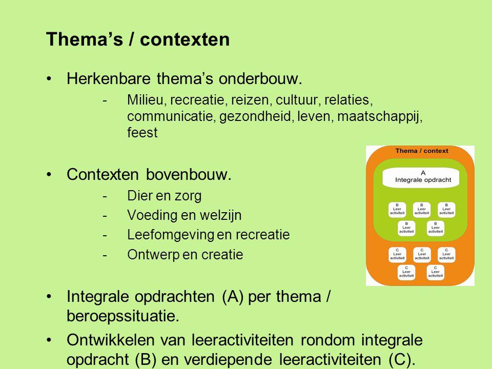 Thema's / contexten Herkenbare thema's onderbouw. -Milieu, recreatie, reizen, cultuur, relaties, communicatie, gezondheid, leven, maatschappij, feest