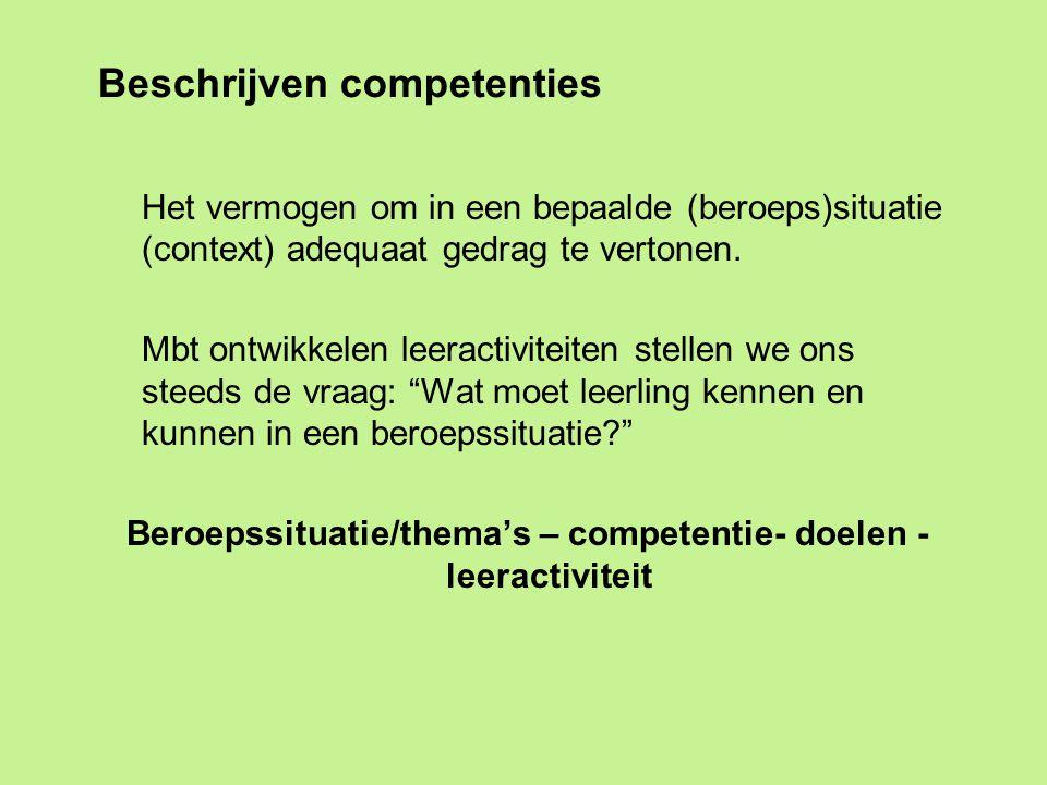 Beschrijven competenties Het vermogen om in een bepaalde (beroeps)situatie (context) adequaat gedrag te vertonen. Mbt ontwikkelen leeractiviteiten ste