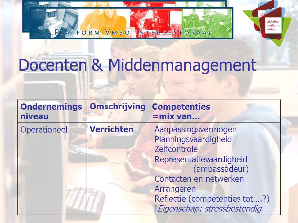Ondernemings niveau OmschrijvingCompetenties =mix van… OperationeelVerrichten Aanpassingsvermogen Planningsvaardigheid Zelfcontrole Representatievaardigheid (ambassadeur) Contacten en netwerken Arrangeren Reflectie (competenties tot…. ) !Eigenschap: stressbestendig Docenten & Middenmanagement